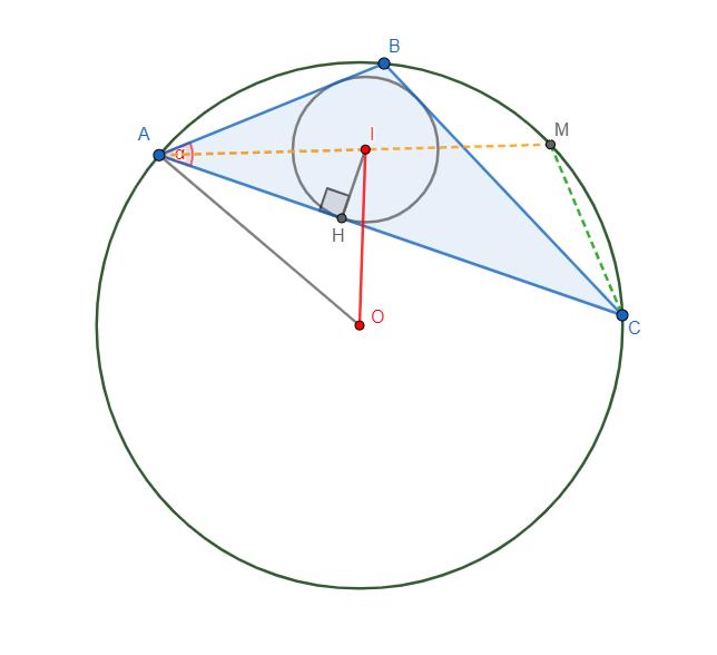 Формула Эйлера. 1
