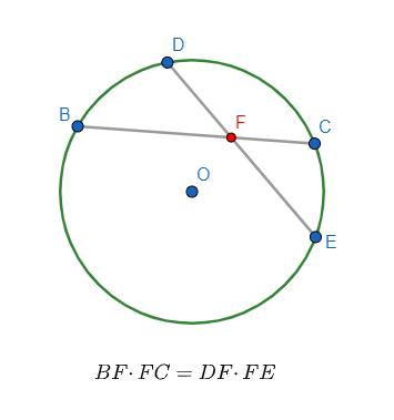 Метрические соотношения в окружности. 4