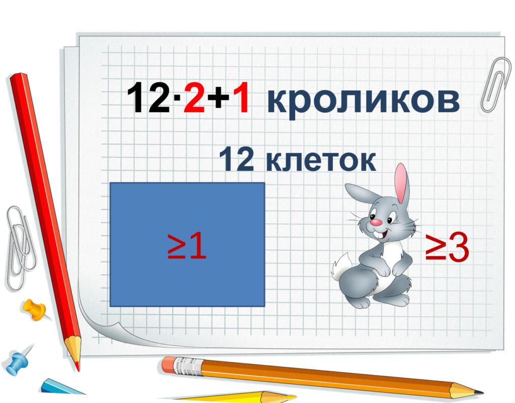 Принцип Дирихле. 2 подготовка к ОГЭ, ЕГЭ и олимпиадам по математике