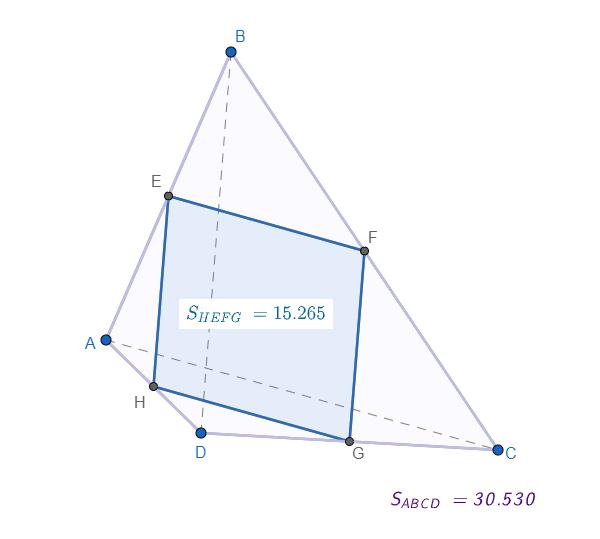 Теорема Вариньона. 10