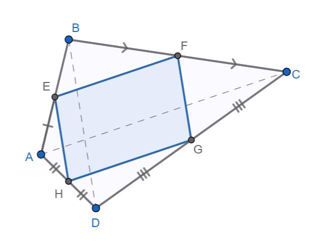 Теорема Вариньона. 1 подготовка к ОГЭ, ЕГЭ и олимпиадам по математике