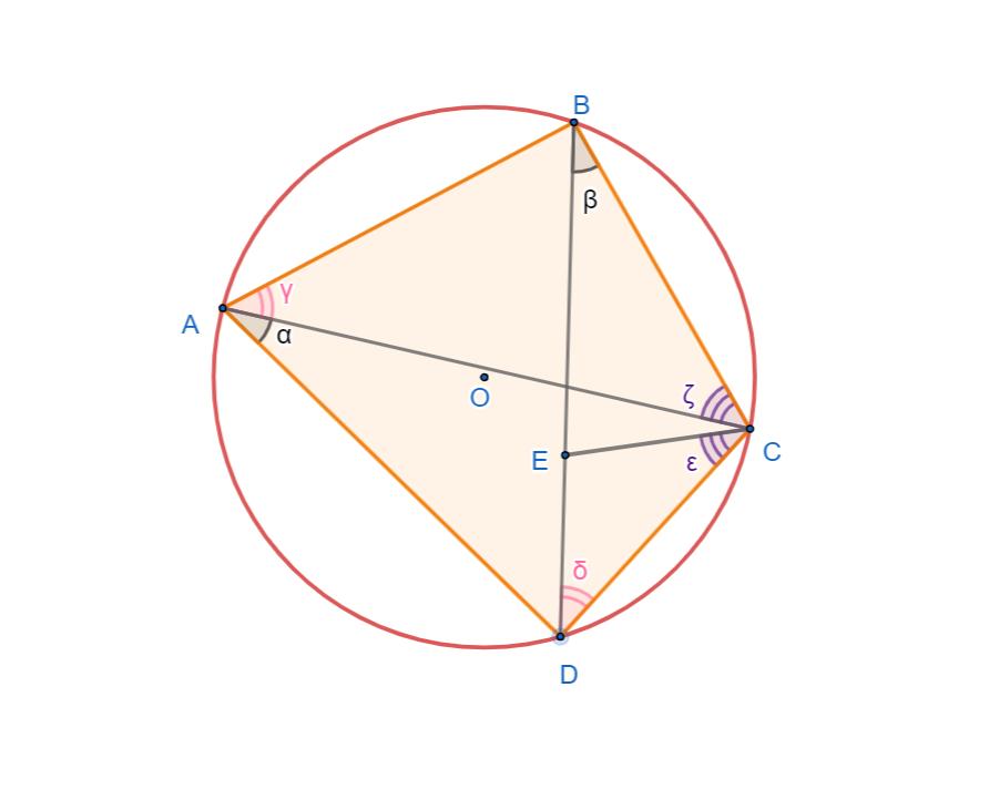 Теорема Птолемея. 1 подготовка к ОГЭ, ЕГЭ и олимпиадам по математике