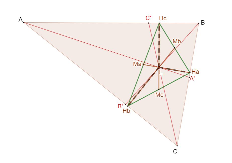 Точка Лемуана треугольника. 8