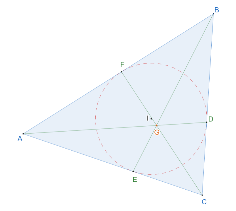 Точка Жергонна треугольника. 3