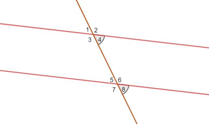 Взаимное расположение прямых на плоскости. 1 подготовка к ОГЭ, ЕГЭ и олимпиадам по математике