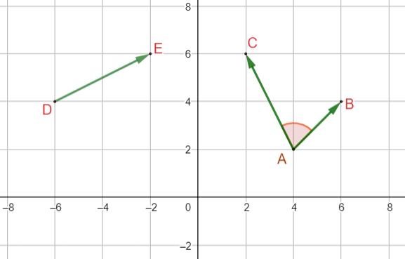 Векторы и координаты на плоскости. 1 подготовка к ОГЭ, ЕГЭ и олимпиадам по математике